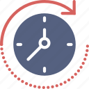 clock, hour, passing, time icon