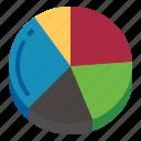 analytics, cake, charts, graphs, piechart, statics, stats