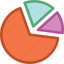 circular chart, diagram, pie chart, pie graph, statistics icon