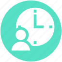 clock, life time, man, time, time optimization, user icon