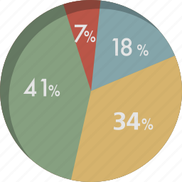 analytics, chart, diagram, graph, percentage, report, results icon