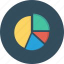 analyze, chart, diagram, graph, pie, pie chart icon, • analysis icon