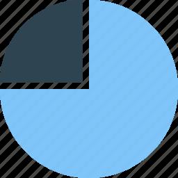 chart, graph, pie, pie chart, statistics icon