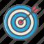 business, dartboard, game, hit, marketing, success, target icon