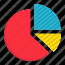 business, chart, circle, diagram, graph, marketing, pie