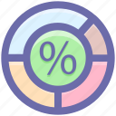circle, graph, loading, percentage, pie, pie chart icon