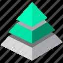dependences, hierarchy, pyramid, triangle icon