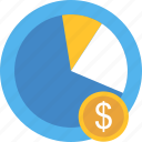 bar, chart, dollar, graph, money, pie, revenue icon
