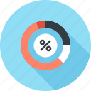 analytics, business, chart, data, finance, graph, percent icon