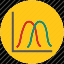 analysis, graph, sine and cosine, sinusoid, statistics, wave icon