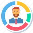 boss, business, businessman, employee, hod, manager, user icon