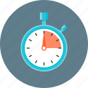performance, stopwatch, time management, timer icon