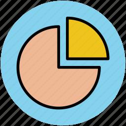 chart, graph, infographic, pie graph, piechart, stats icon