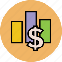 analysis, analytics, dollar graph, finance, financial chart, statistics icon