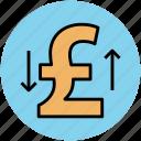 economy, financial symbol, market value, pound falling, pound raising, pound sign icon