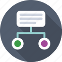chat bubble, chat support, customer support, live chat, live support icon