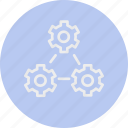 and, business, gears, office icon