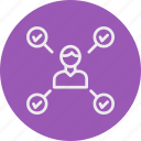 and, business, office, tasks icon
