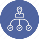 1, and, business, office, tasks icon