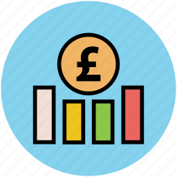 analysis, analytics, finance, financial chart, pound graph, statistics icon