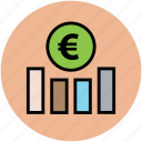 analysis, analytics, euro graph, finance, financial chart, statistics icon