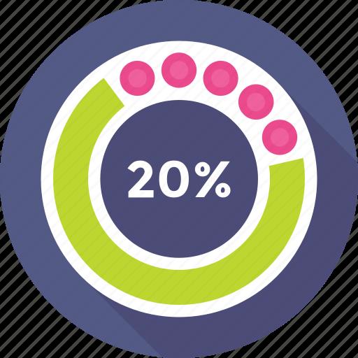 graph, percentage, remaining percentage, signals icon