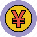 currency sign, currency symbol, finance, money, wealth, yen sign icon