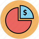 chart, dollar sign, graph, infographic, pie graph, piechart, stats icon