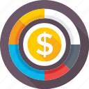 business, dollar, donut chart, infographic, statistics icon