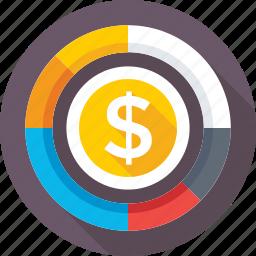 business, dollar, donut chart, infographic, statistics icon