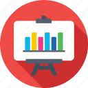 presentation board, business presentation, chalkboard, easel, graph presentation