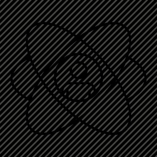 Avatar, employee, orbit, user icon - Download on Iconfinder