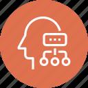 head, human, mind, plan, scheme, strategy, thinking