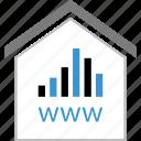 house, online, web, website, www