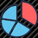 analytics, chart, diagram, finance, graph, pie, statistics