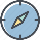 business, compass, dipping compass, direction, instrument, logistics, magnetic compass icon