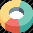 chart, analytics, business, diagram, graph, marketing, statistics