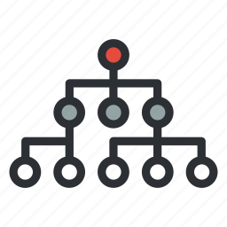 business, hierarchy, management, organisation, organization, planning, structure icon