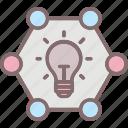 bulb, crowdsourcing, idea, network, sharing