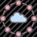 affiliate, cloud, cloud computing, computing, network