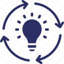 develop, electricity, organization, idea, bulb icon