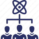 allocation, management, organization, organizational psychology, resources icon