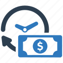 budget estimate, clock, dollar, finance, investment, money, time icon