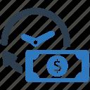 budget estimate, clock, dollar, finance, investment, money, time icon