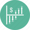 bar, chart, dollar, graph icon