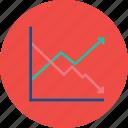 analytics, chart, graph, model, profit, revenue, sales