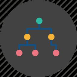algorithms, analytics, chart, circle, data, flow, hierarchy icon