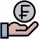 business, coin, financial, franc, give, hand, money icon