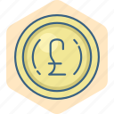 british, currency, pound, sign, exchange, finance, money