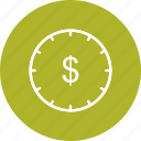clock, dollar, time, time is money icon